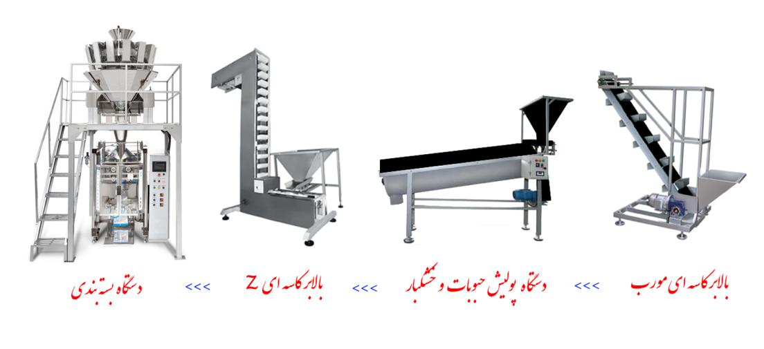 دستگاه های خط تصفیه ، فرآوری و بسته بندی حبوبات و خشکبار شرکت آریا صنعت البرز