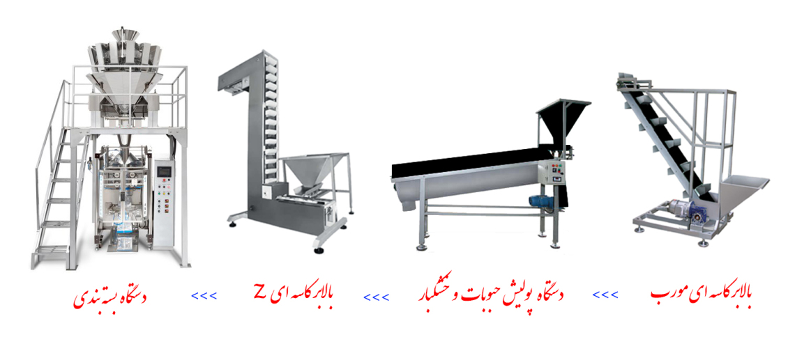 خط تصفیه، فرآوری و بسته بندی حبوبات و خشکبار آریا صنعت البرز